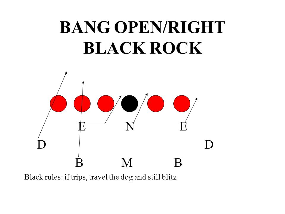 BANG OPEN/RIGHT BLACK ROCK