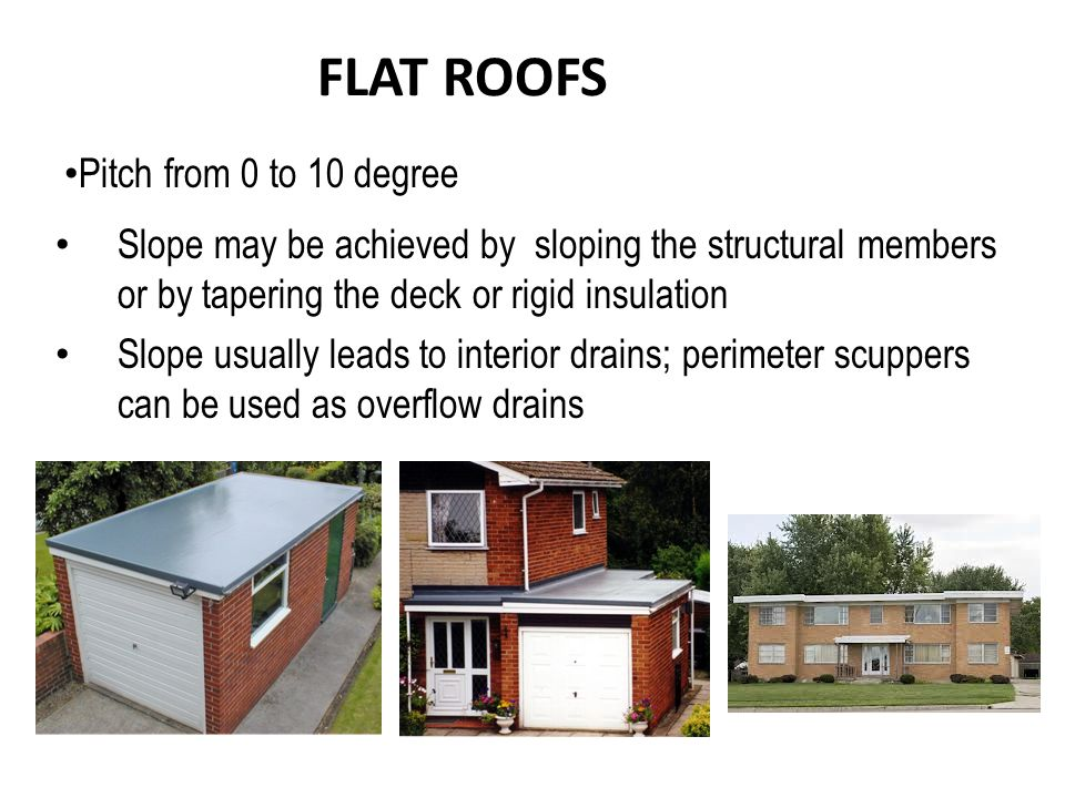 FLAT ROOFS Pitch from 0 to 10 degree