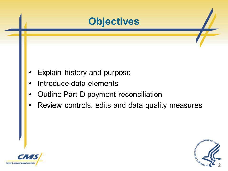 Objectives Explain history and purpose Introduce data elements