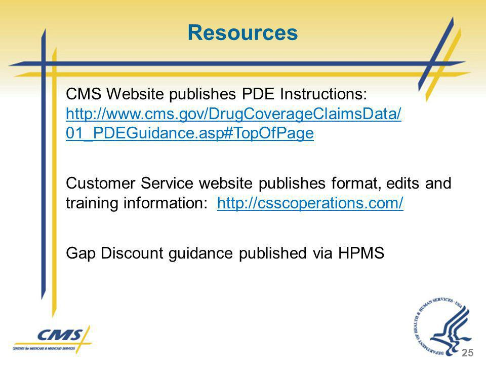 Resources CMS Website publishes PDE Instructions: