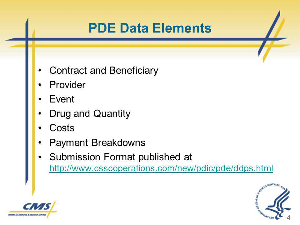 PDE Data Elements Contract and Beneficiary Provider Event