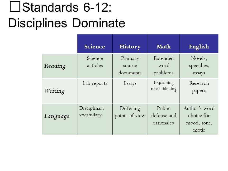 Standards 6-12: Disciplines Dominate