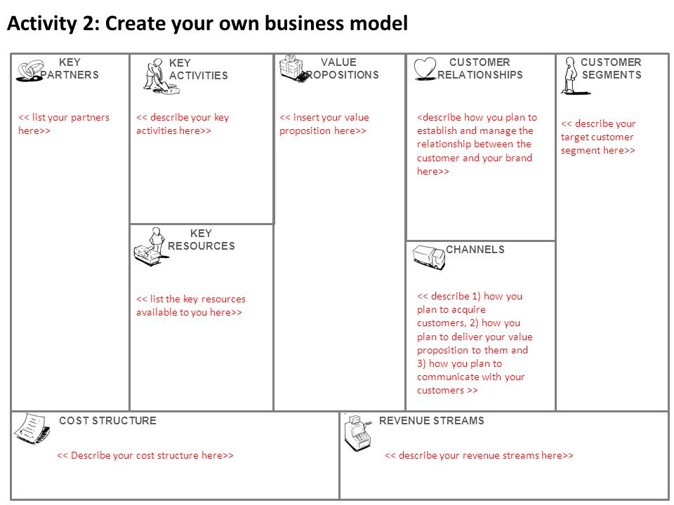 Workbook 2 business model design workbook template ppt download activity 2 create your own business model wajeb Choice Image