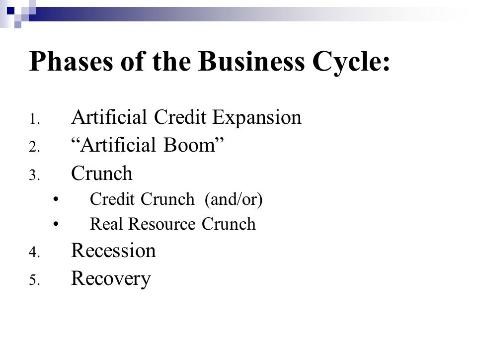 Phases of the Business Cycle:
