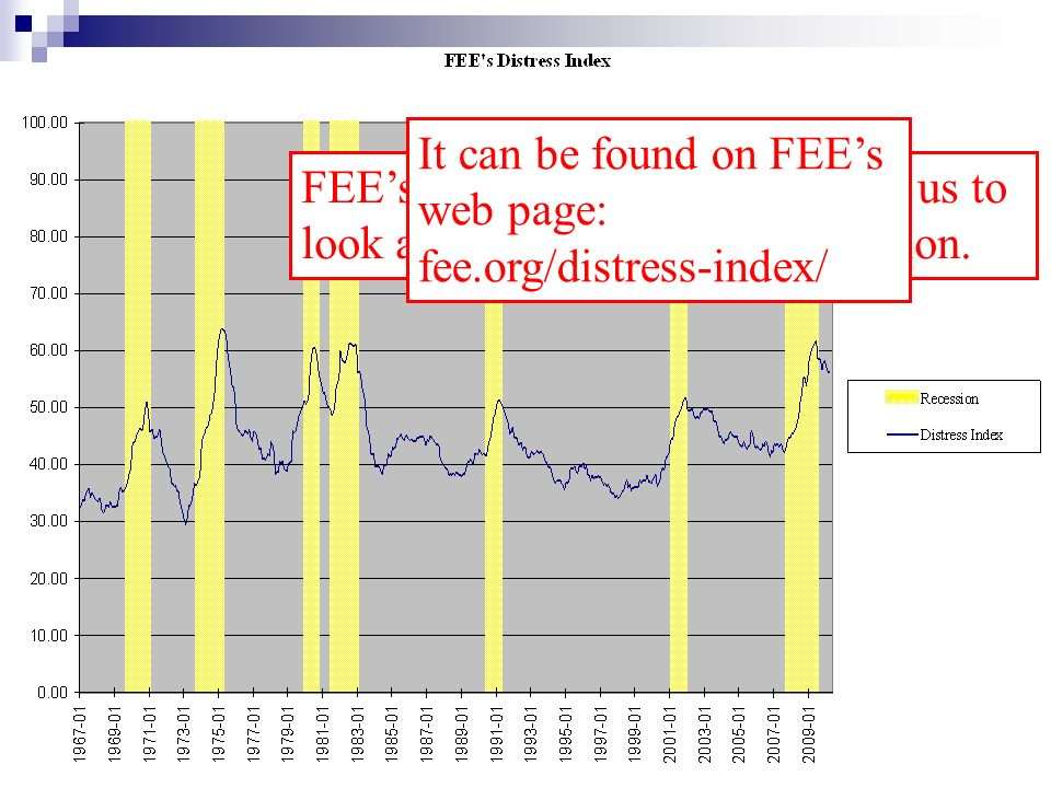 It can be found on FEE's web page: fee.org/distress-index/