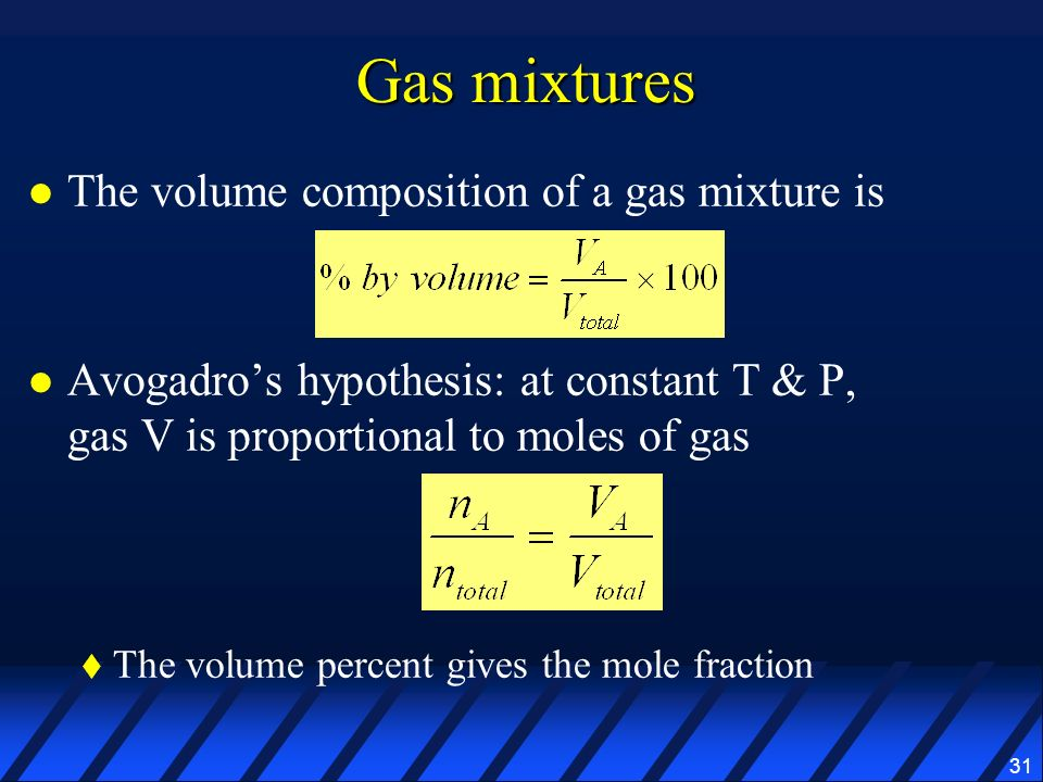 Gas mixtures The volume composition of a gas mixture is