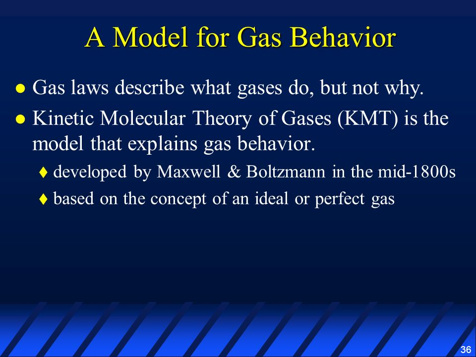 A Model for Gas Behavior
