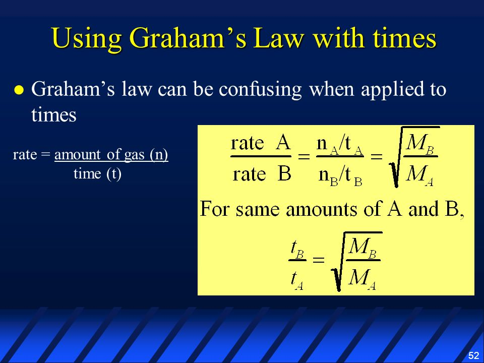 Using Graham's Law with times