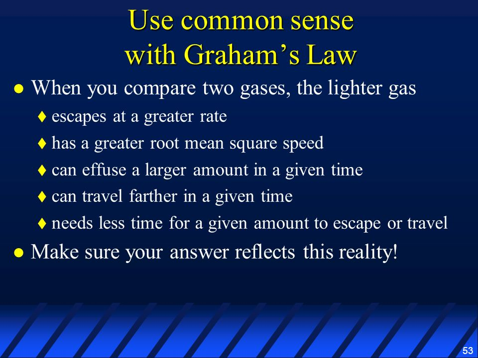 Use common sense with Graham's Law
