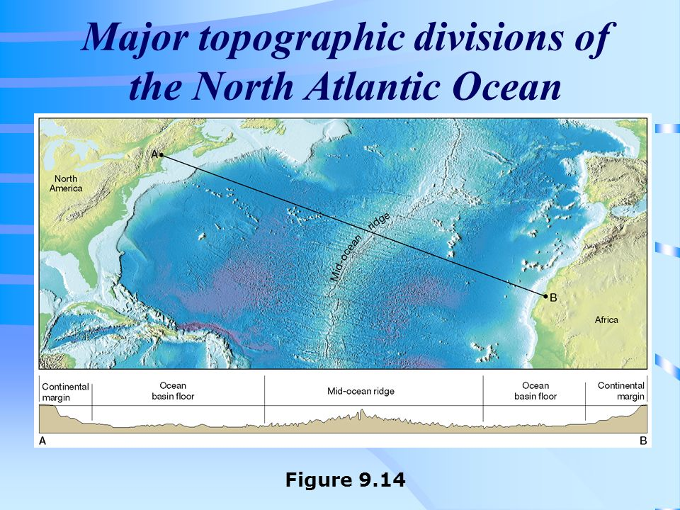 Major topographic divisions of the North Atlantic Ocean