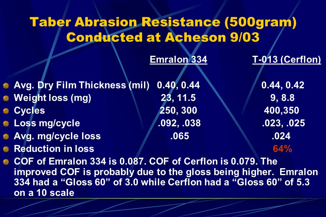 Taber Abrasion Resistance (500gram) Conducted at Acheson 9/03