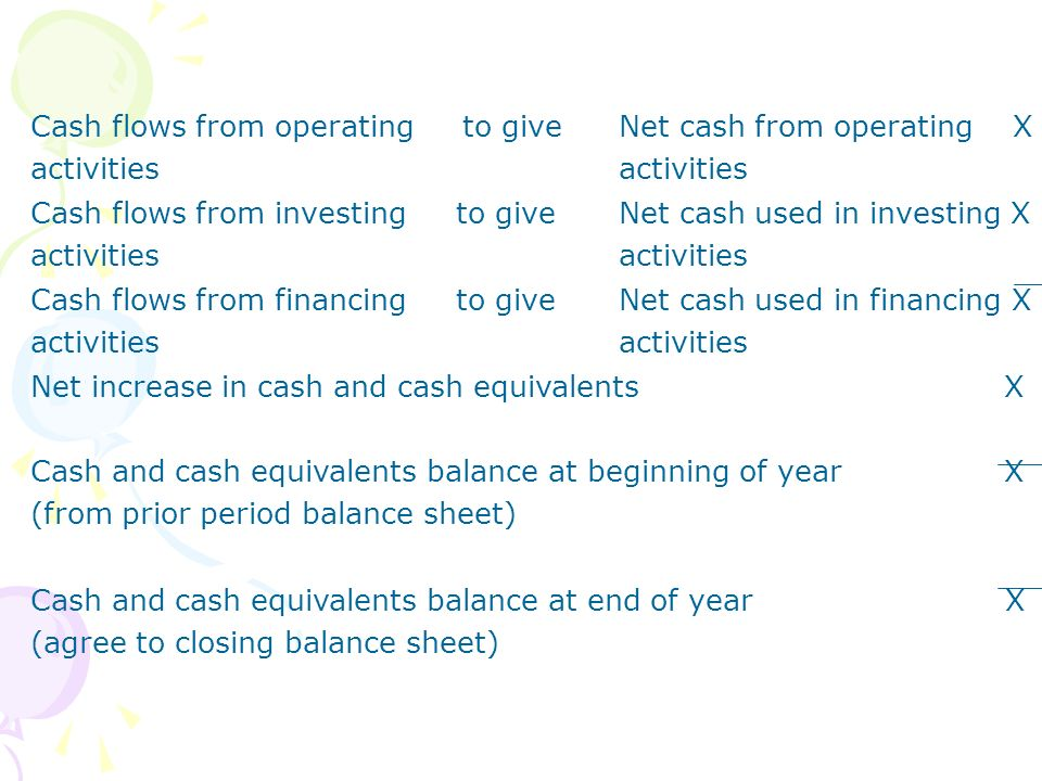 Cash flows from operating to give