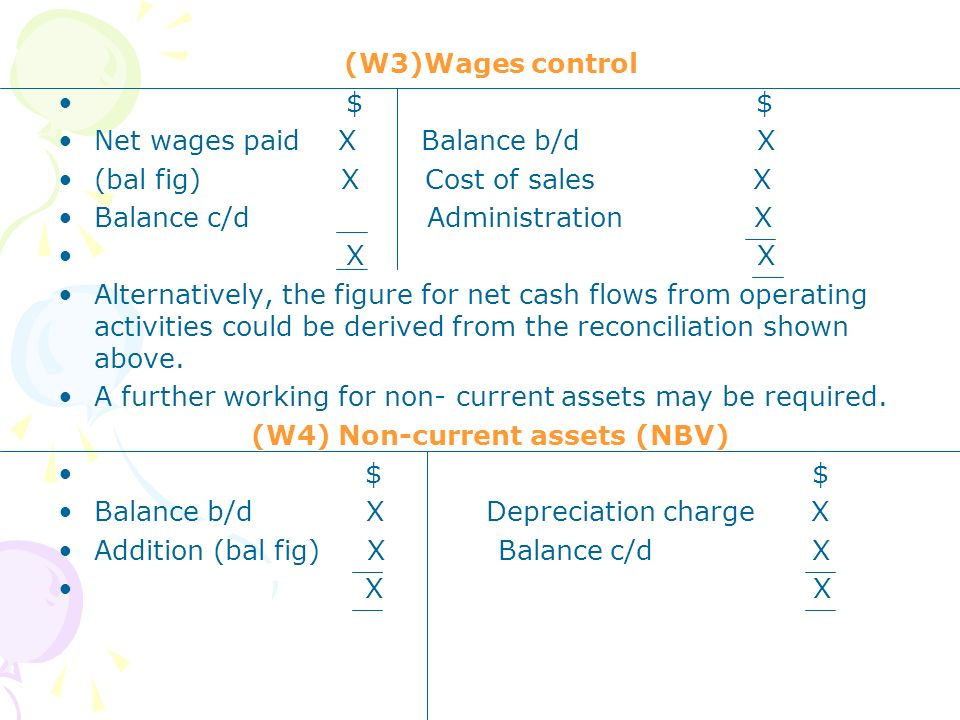 (W4) Non-current assets (NBV)