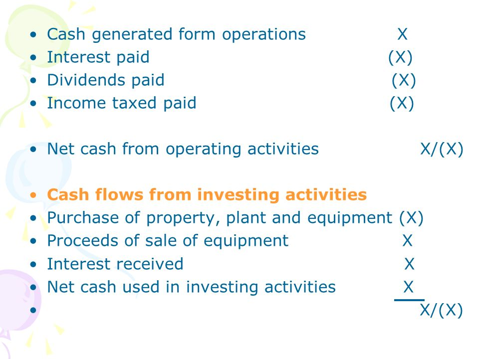 Cash generated form operations X