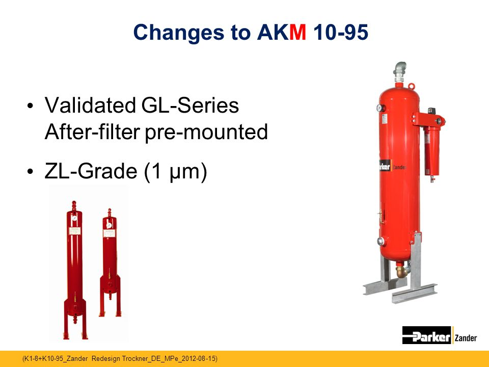 Changes to AKM Validated GL-Series After-filter pre-mounted ZL-Grade (1 µm)