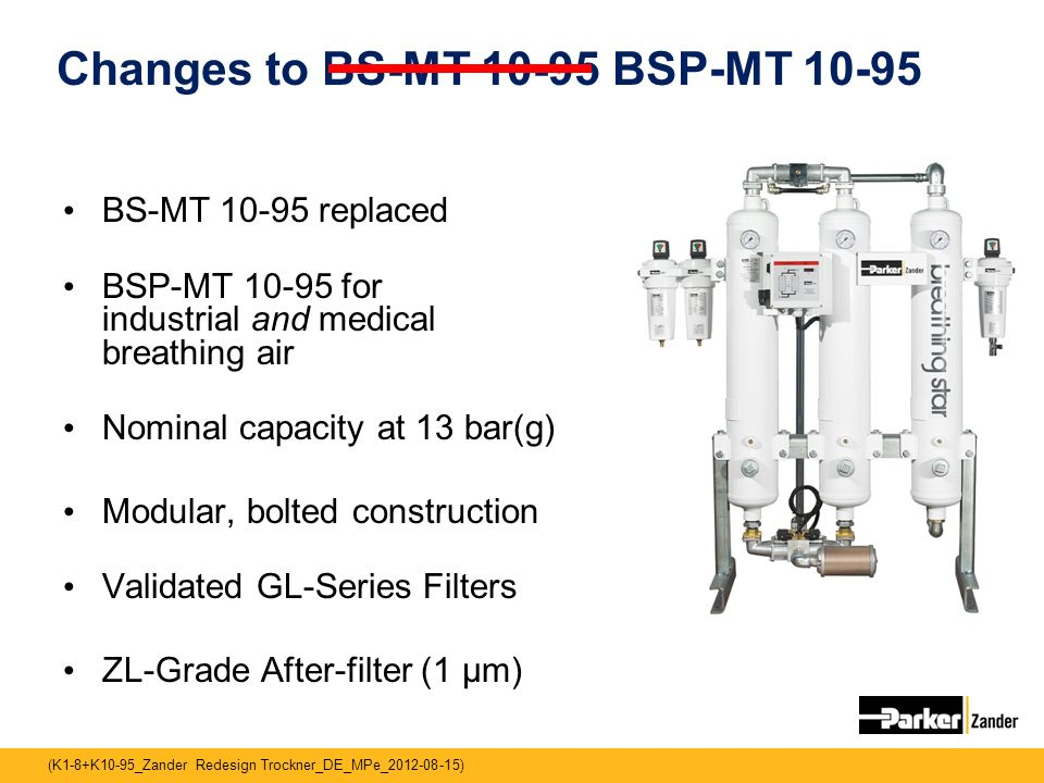 Changes to BS-MT BSP-MT 10-95