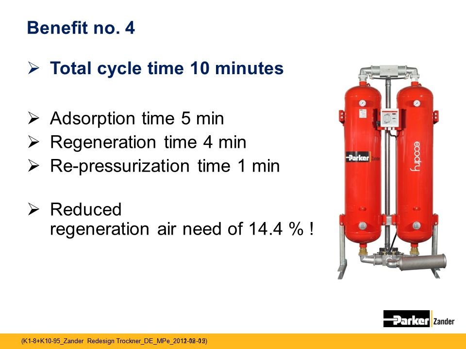 Benefit no. 4 Total cycle time 10 minutes. Adsorption time 5 min. Regeneration time 4 min. Re-pressurization time 1 min.