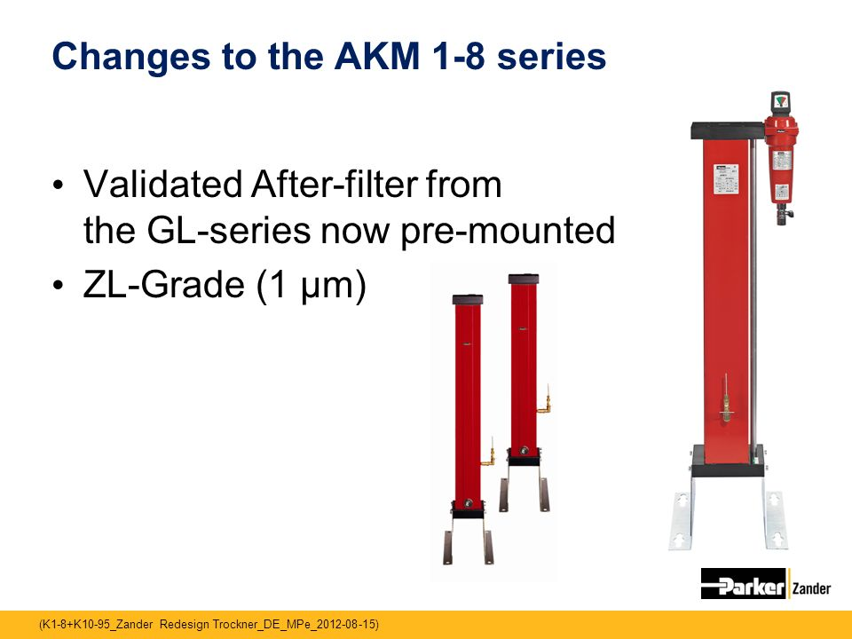 Changes to the AKM 1-8 series