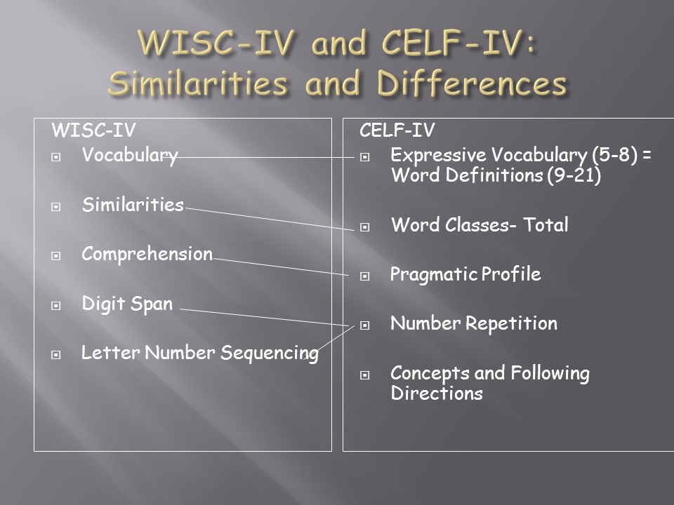 WISC-IV and CELF-IV: Similarities and Differences