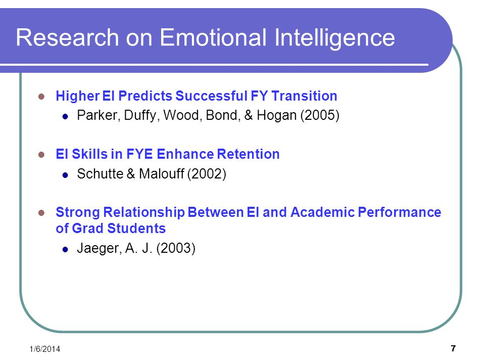 Research on Emotional Intelligence
