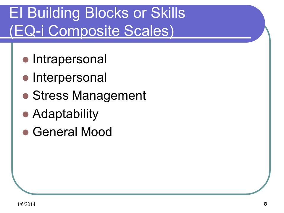 EI Building Blocks or Skills (EQ-i Composite Scales)