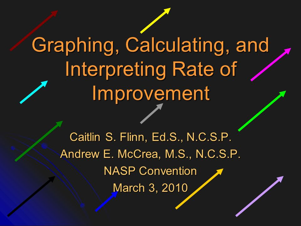 Graphing, Calculating, and Interpreting Rate of Improvement