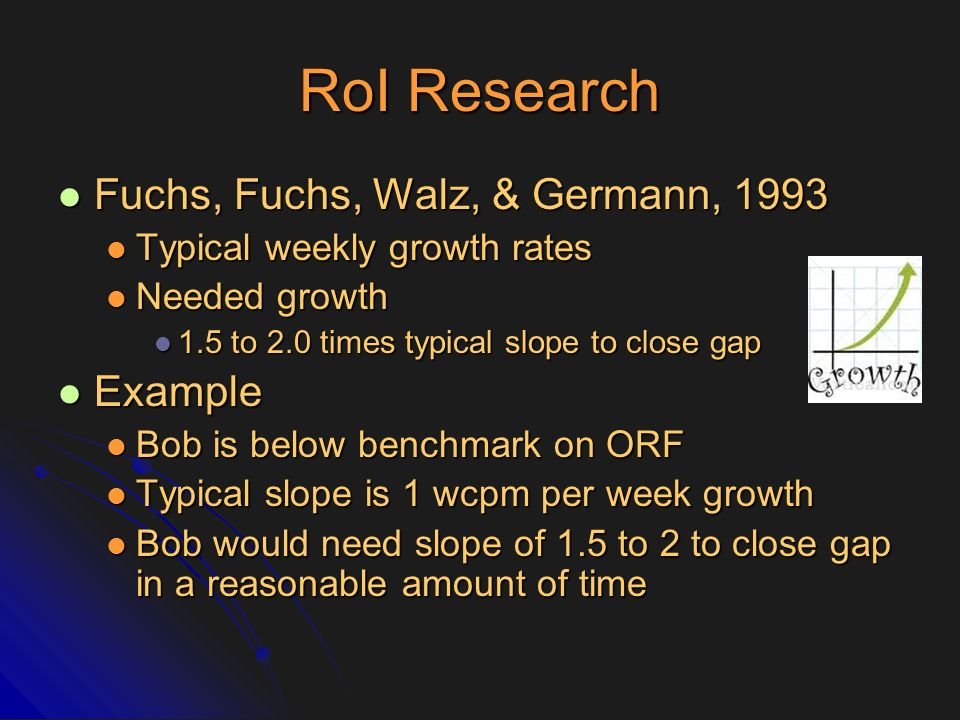 RoI Research Fuchs, Fuchs, Walz, & Germann, 1993 Example