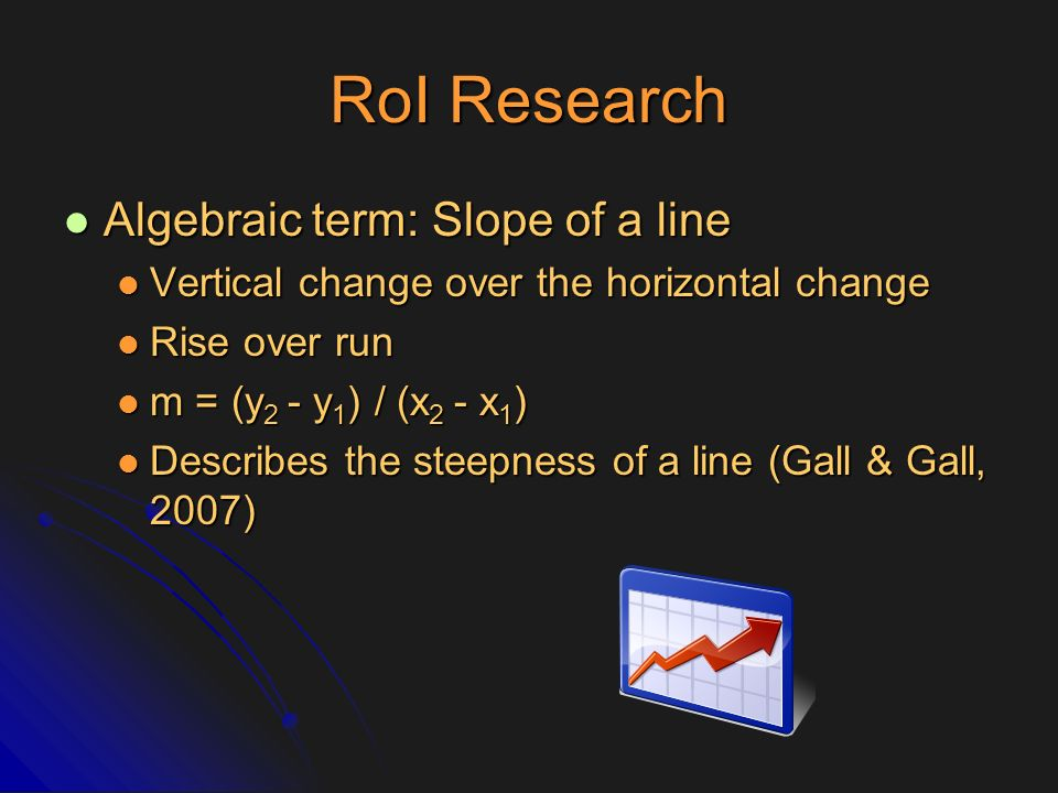 RoI Research Algebraic term: Slope of a line
