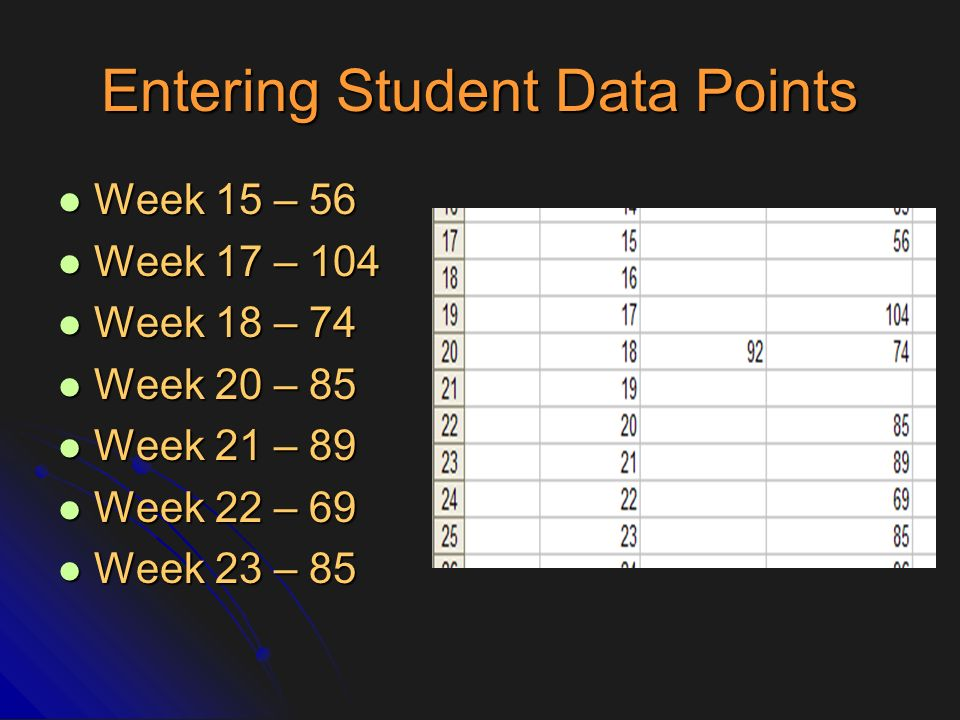 Entering Student Data Points