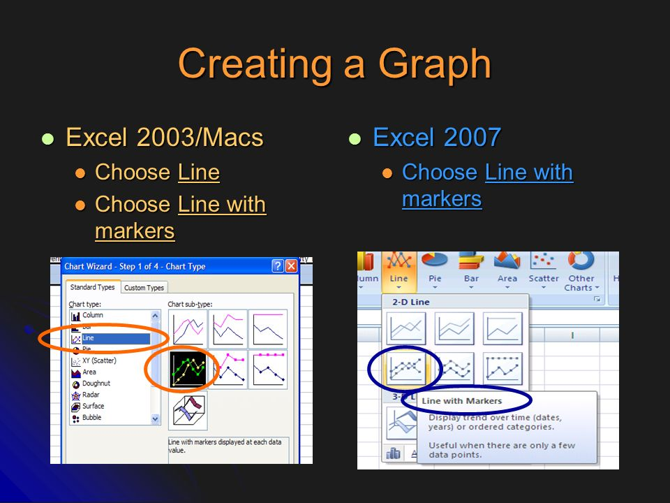 Creating a Graph Excel 2003/Macs Excel 2007 Choose Line