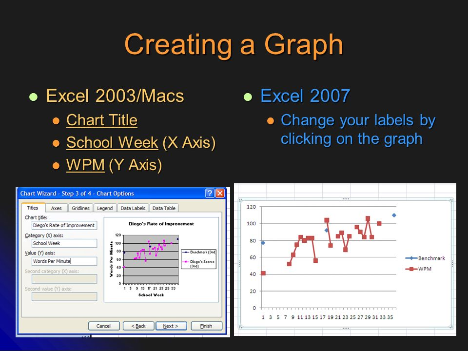Creating a Graph Excel 2003/Macs Excel 2007 Chart Title