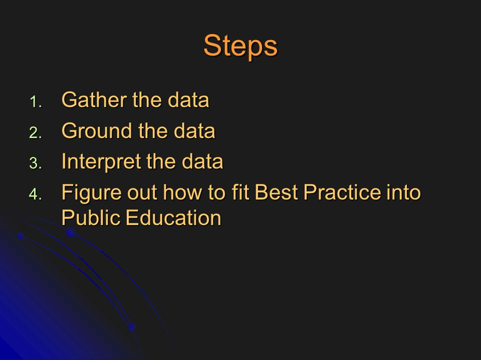Steps Gather the data Ground the data Interpret the data