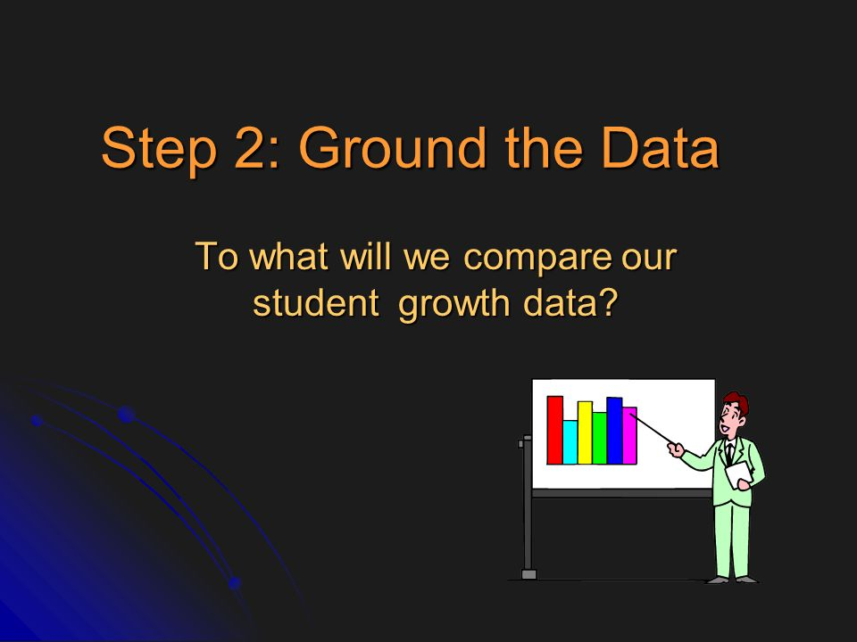To what will we compare our student growth data