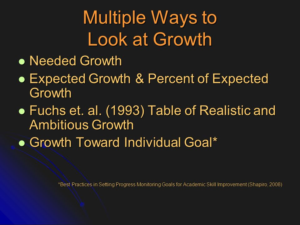Multiple Ways to Look at Growth
