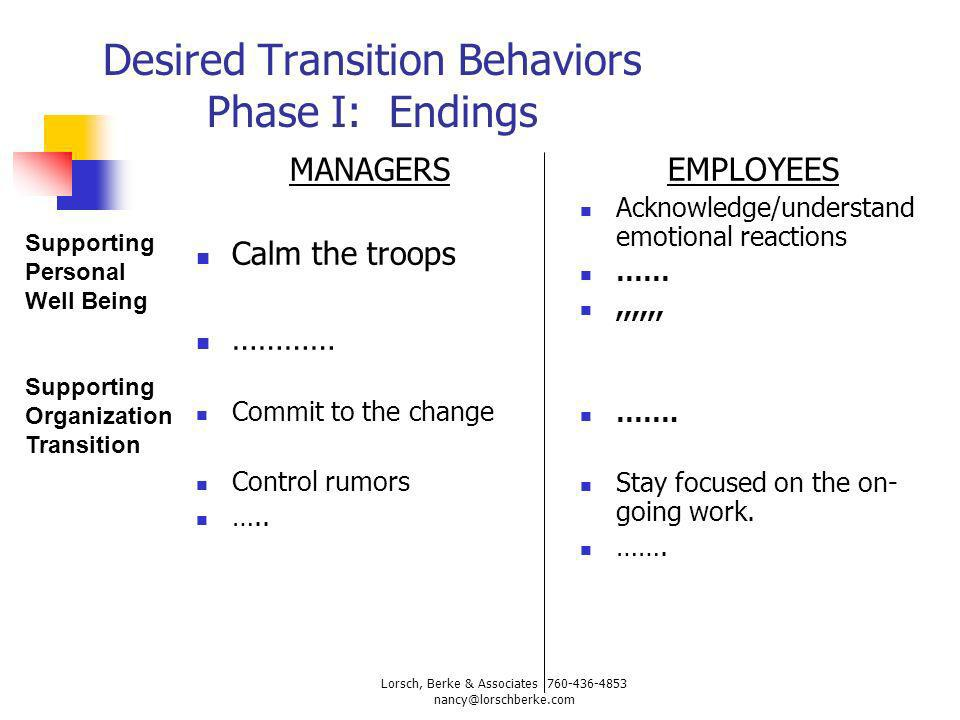 Desired Transition Behaviors Phase I: Endings