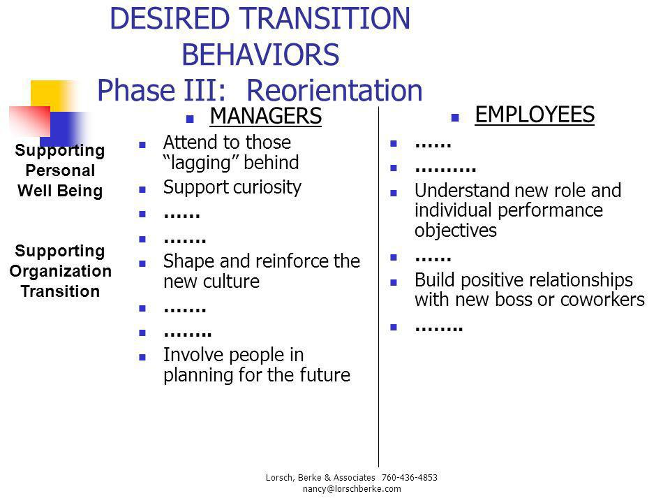 DESIRED TRANSITION BEHAVIORS Phase III: Reorientation