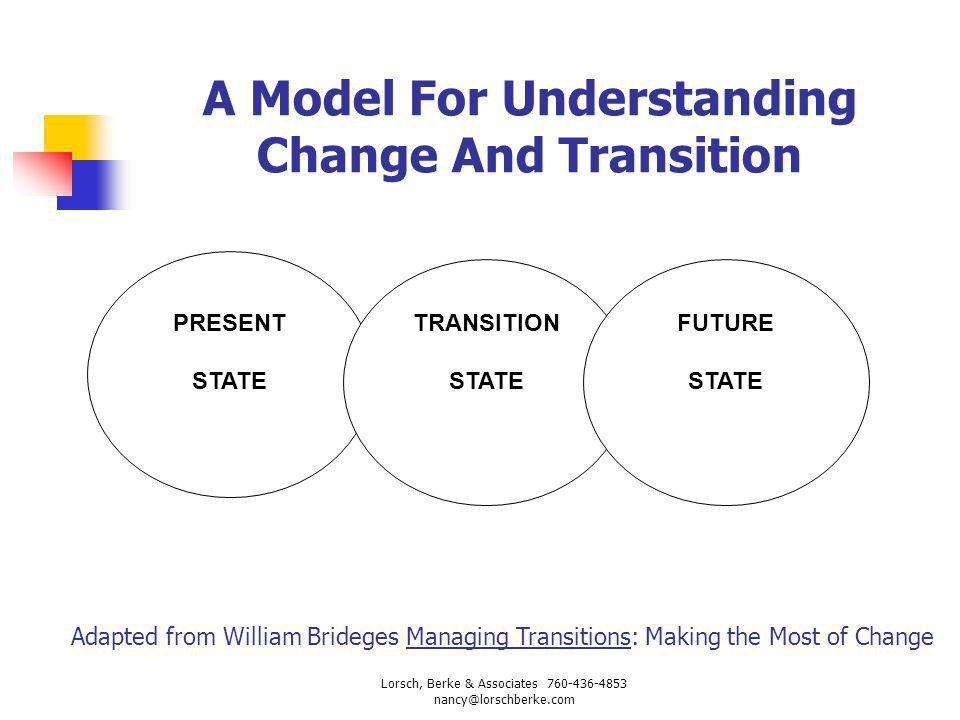 A Model For Understanding Change And Transition