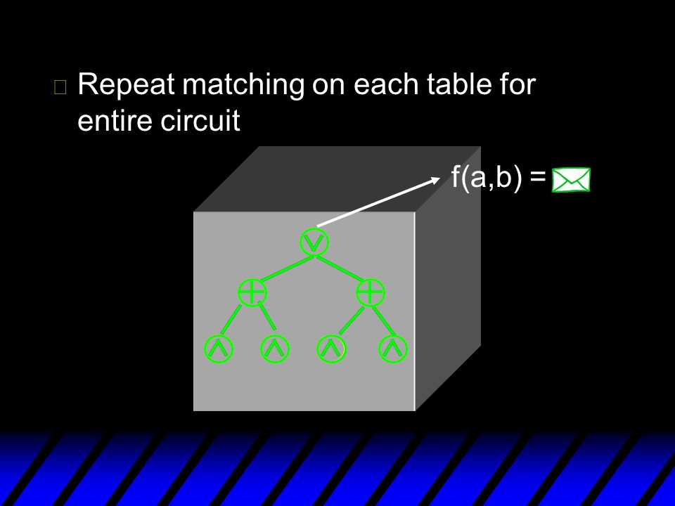 Repeat matching on each table for entire circuit