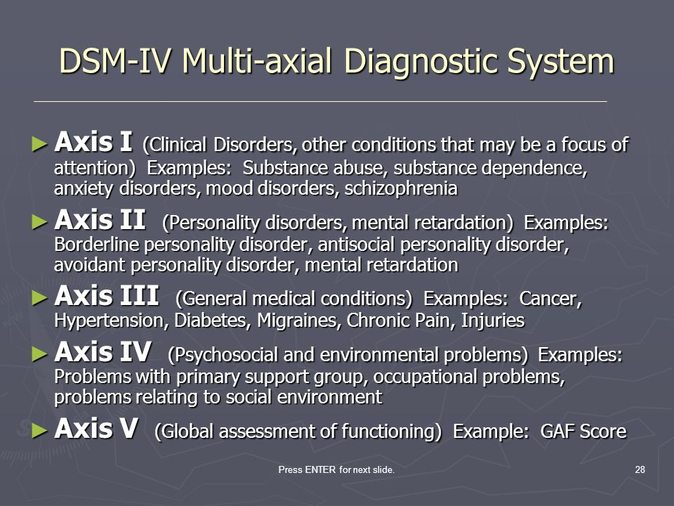DSM-IV Multi-axial Diagnostic System