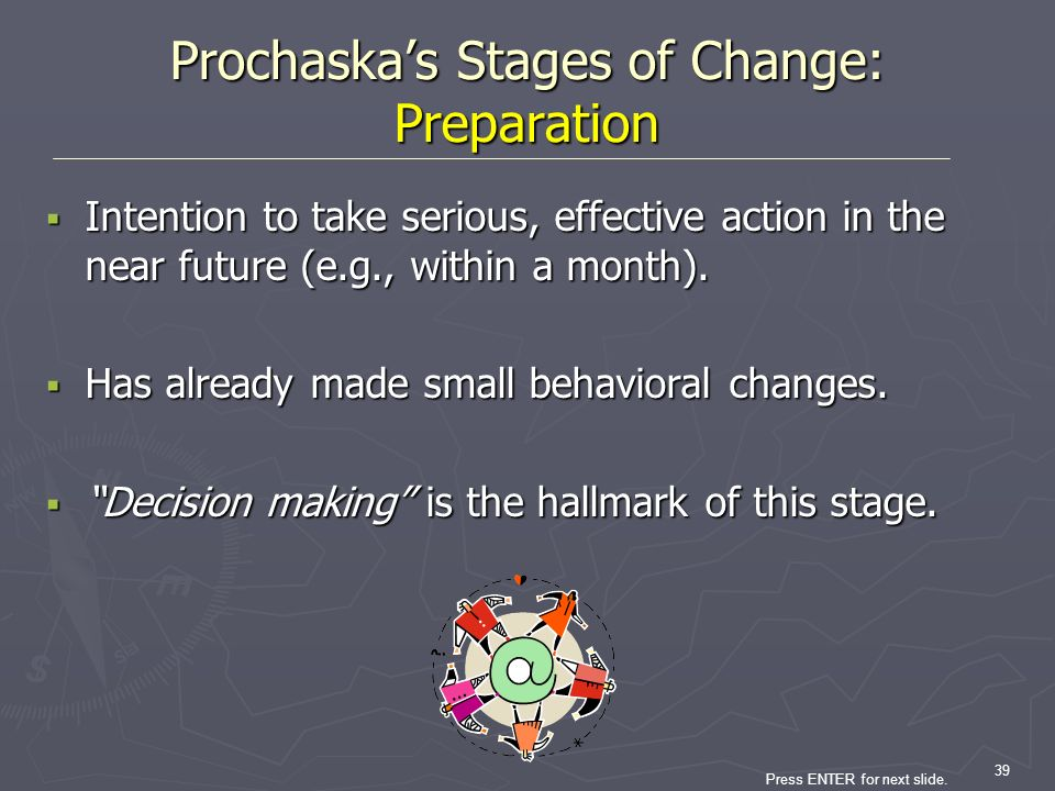 Prochaska's Stages of Change: Preparation