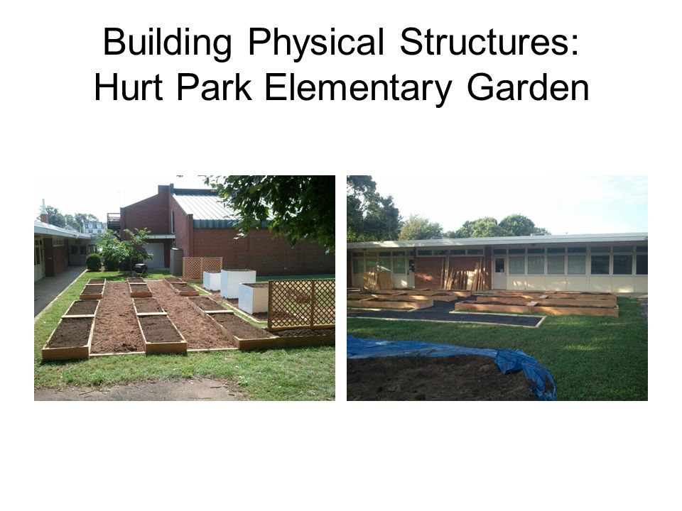 Building Physical Structures: Hurt Park Elementary Garden