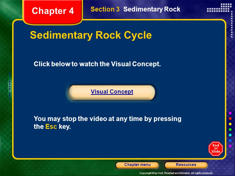 Sedimentary Rock Cycle