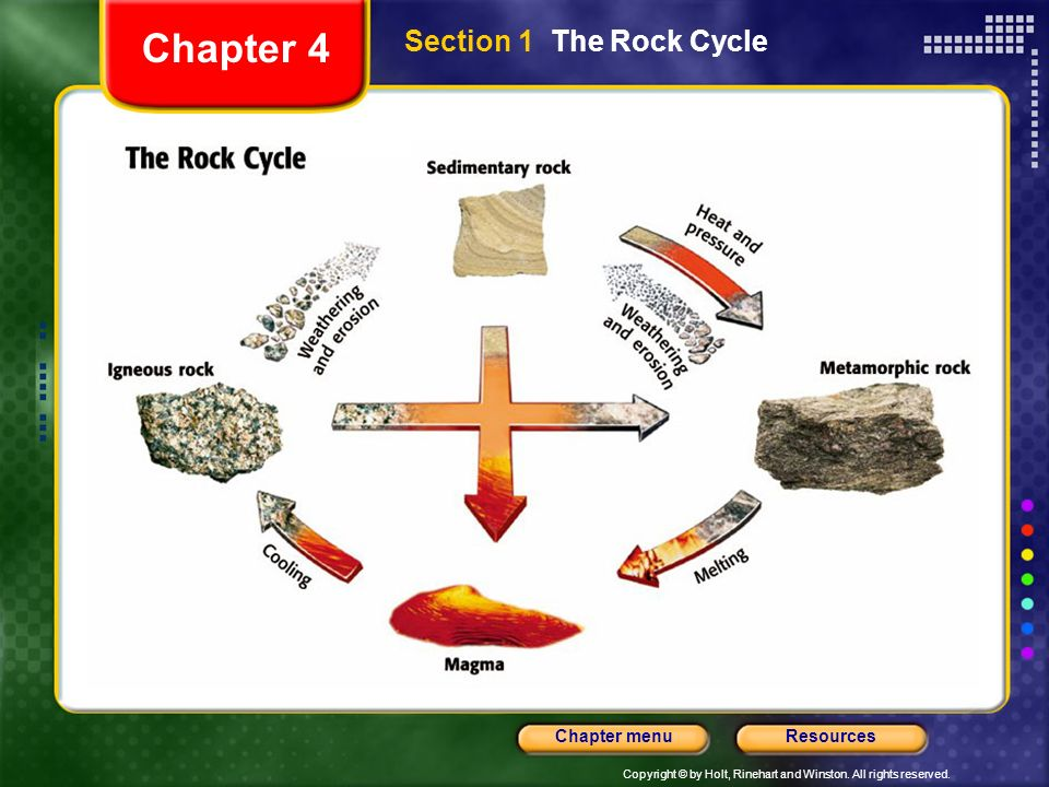 Chapter 4 Section 1 The Rock Cycle