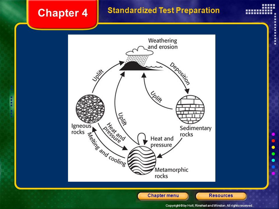 Chapter 4 Standardized Test Preparation