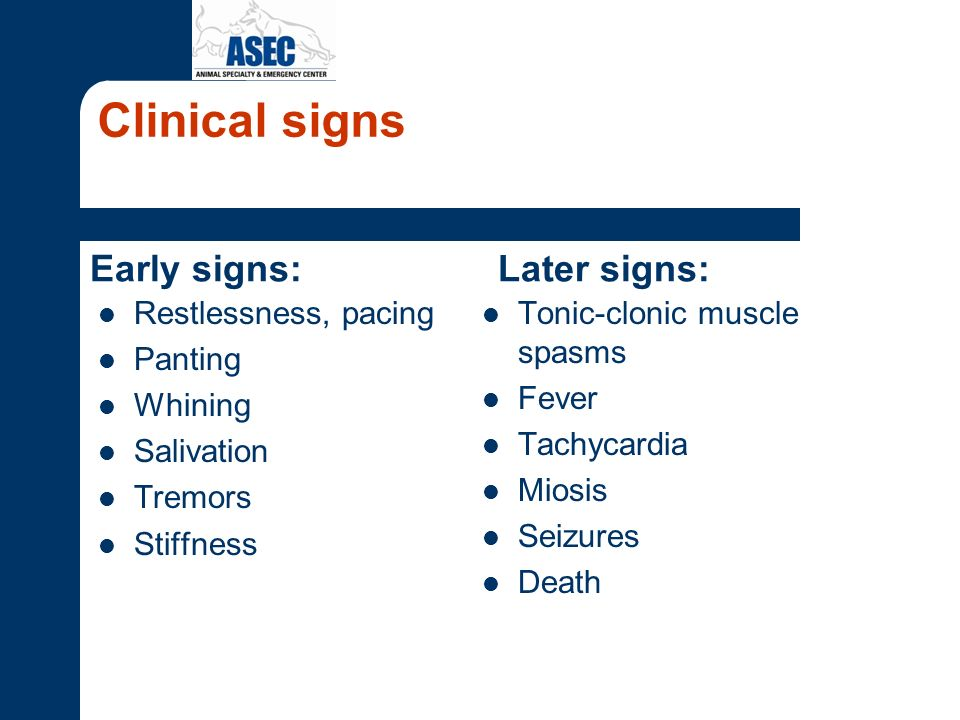 Clinical signs Early signs: Later signs: Restlessness, pacing Panting