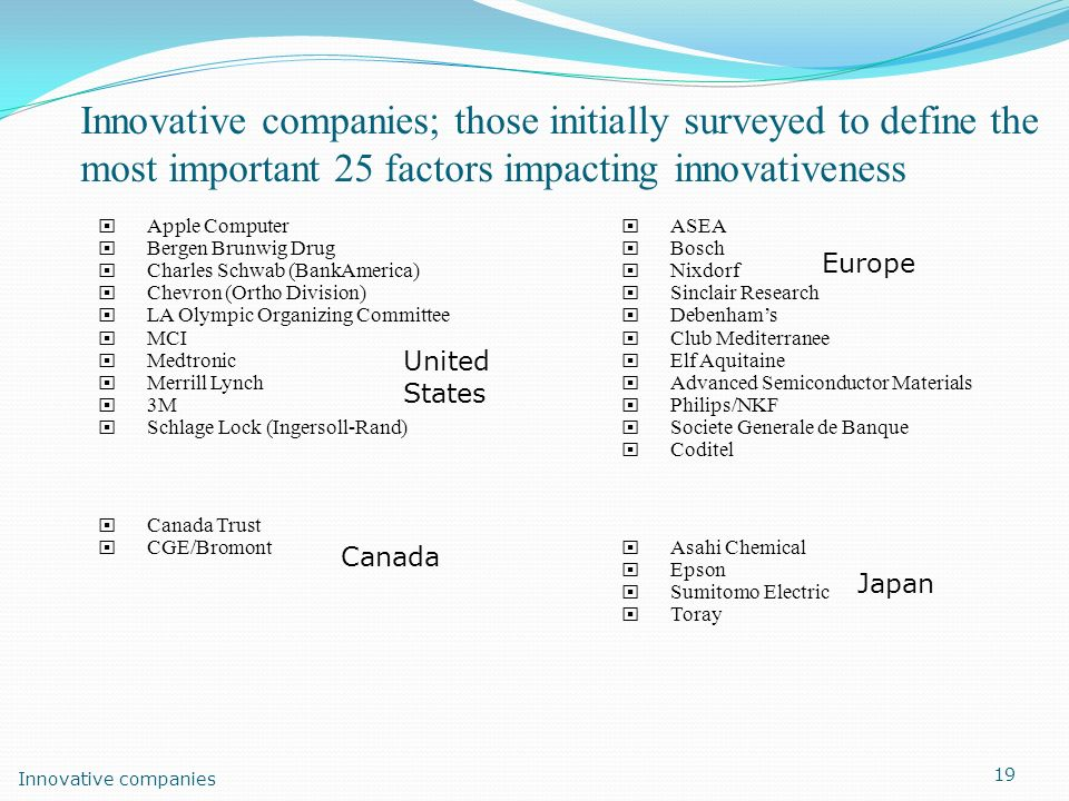 Innovative companies; those initially surveyed to define the most important 25 factors impacting innovativeness