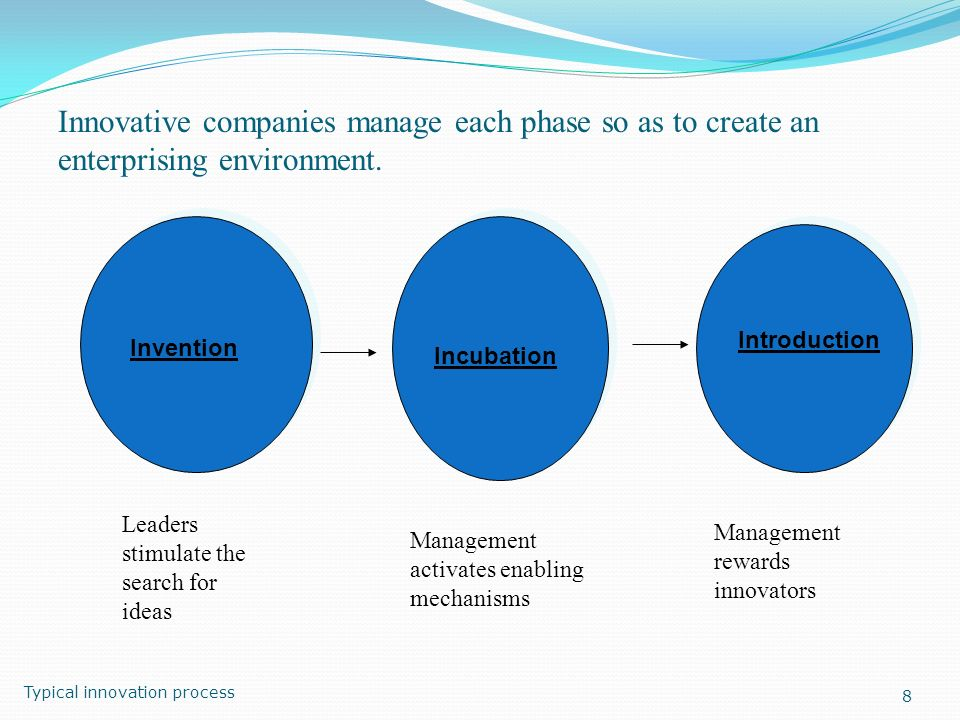 Innovative companies manage each phase so as to create an enterprising environment.