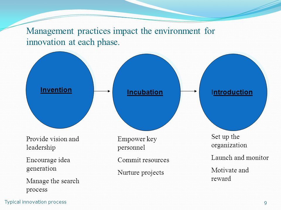 Management practices impact the environment for innovation at each phase.