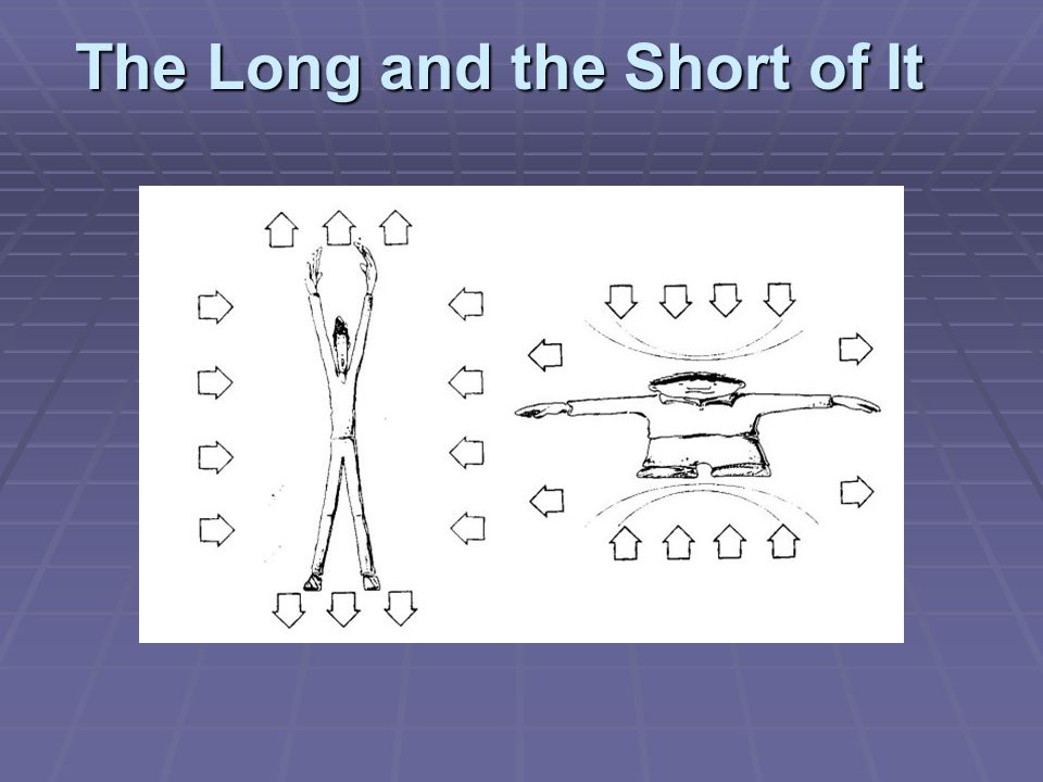 The Long and the Short of It
