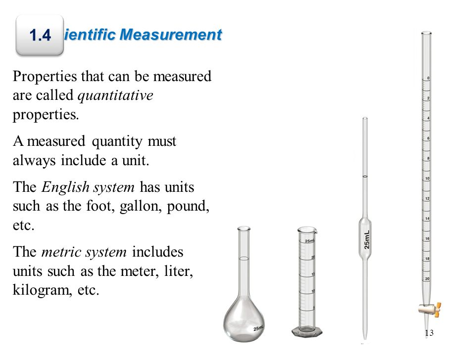 1.4 Scientific Measurement